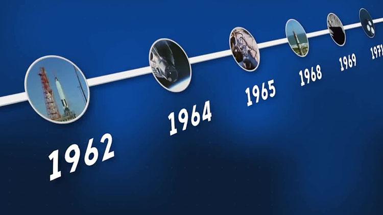 timelines-750-6